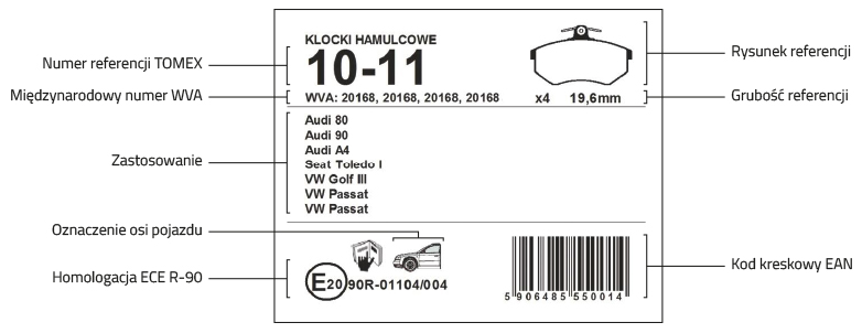 info-brakes